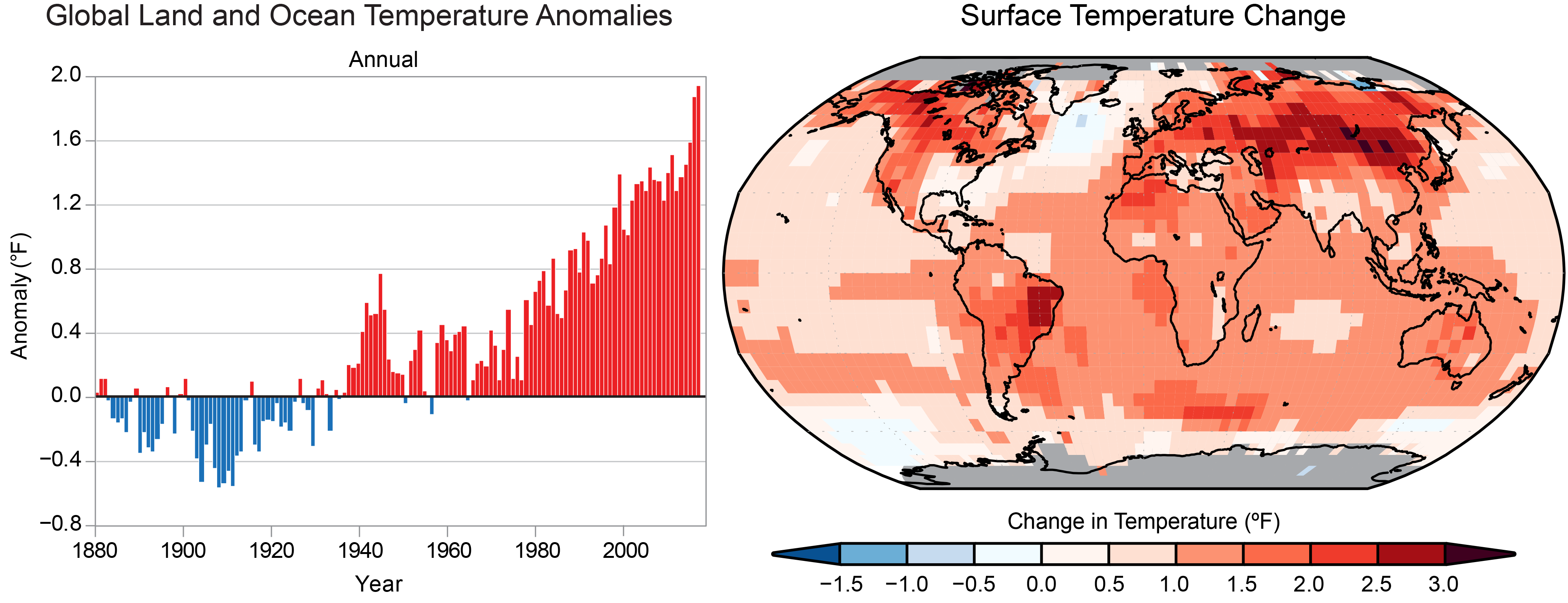 Executive Summary - Climate Science Special Report