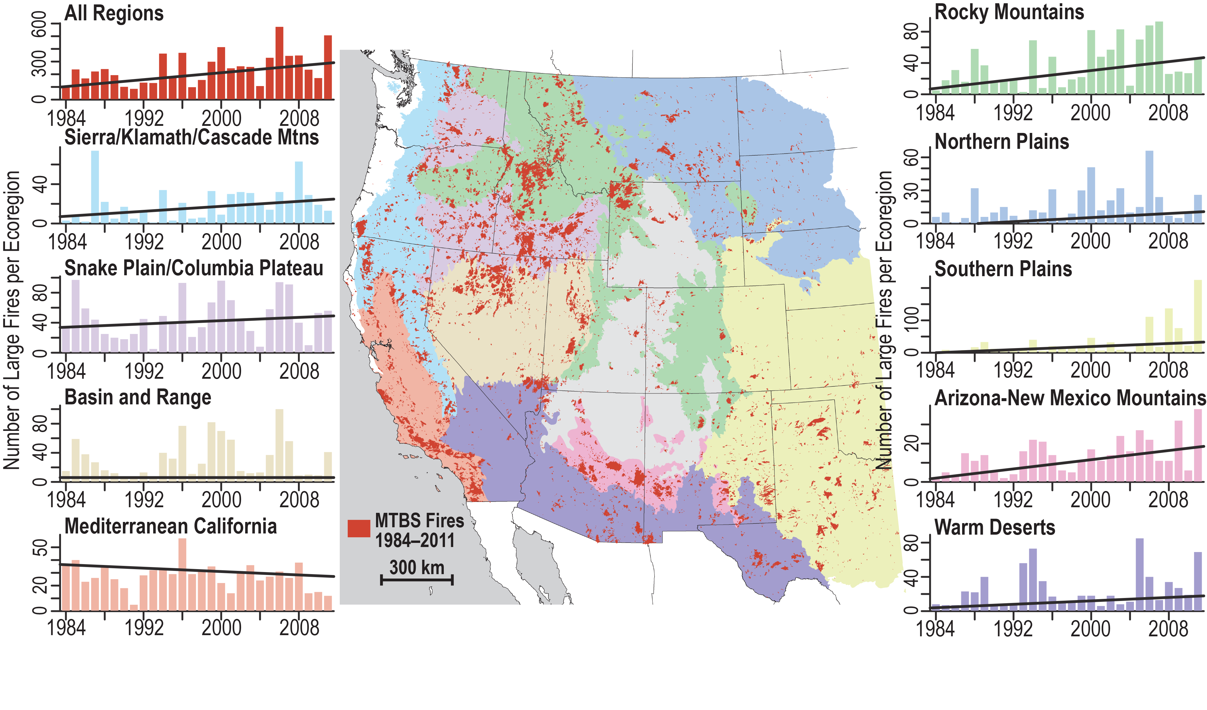 Droughts Floods And Wildfire Climate Science Special Report